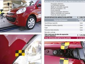 Cesvi Colombia estrelló el Nissan March. (Prueba)