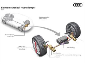Audi crea innovador sistema de amortiguadores