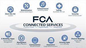 FCA usará las tecnologías Google y Samsung para la conectividad de sus vehículos