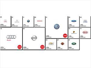 Las 10 marcas de carros más valiosas en 2014