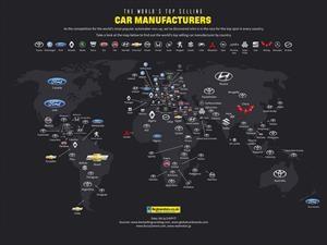 ¿Cuál es la marca más vendedora de cada país?