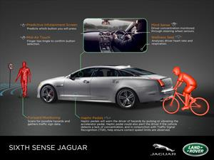 "El ""Sexto Sentido"" de Jaguar Land Rover"