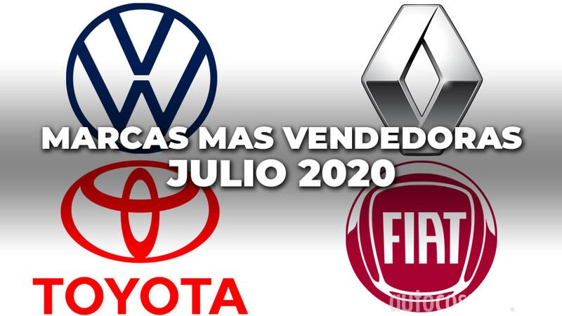 Las 10 marcas más vendedoras de Argentina en julio de 2020