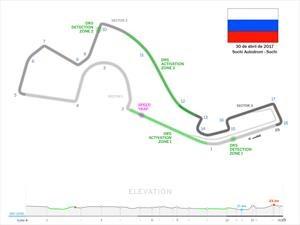 F1 2017: 10 cosas que tenés que saber del GP de Rusia