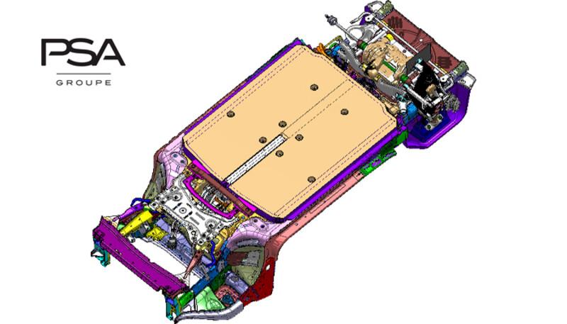 Conoce la nueva plataforma modular eléctrica del Grupo PSA