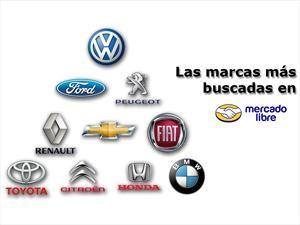 ¿Cuáles son las marcas más buscadas en Mercado Libre?