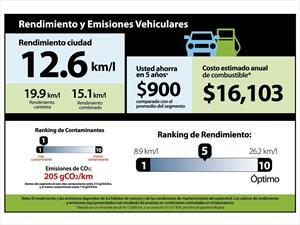 Proponen etiqueta de eficiencia y emisiones contaminantes en los automóviles nuevos
