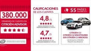 """Citroën Advisor, la """"red social"""" del Doble Chevrón"""