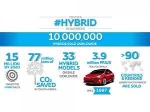 Toyota ya vendió más de 10 millones de híbridos