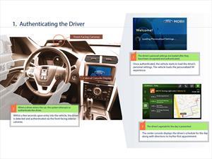Ford Mobii, el siguiente paso de interacción con tu auto