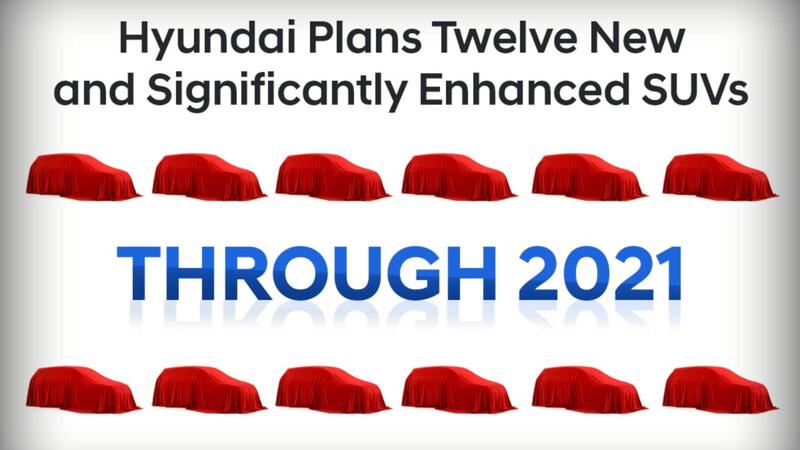 Hyundai lanzará una docena de SUV en poco más de un año