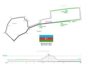 F1 2017: 10 cosas que tenés que saber del GP de Azerbaiyán