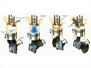 ¿Qué es un motor de cuatro tiempos?