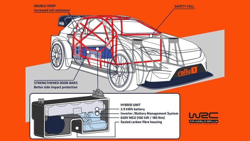 Toyota, Hyundai y M-Sport aprueban la adopción de un motor híbrido en el WRC