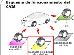 Bridgestone desarrolla nueva tecnología