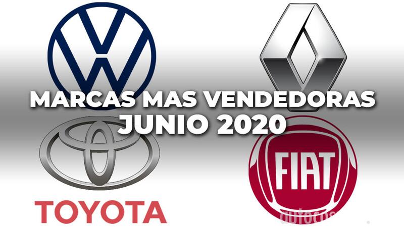 Las 10 marcas más vendedoras de Argentina en junio de 2020