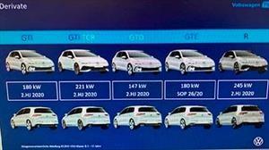 Se filta la gama deportiva del nuevo Volkswagen Golf