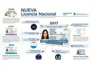 Se lanza la nueva Licencia Nacional de Conducir