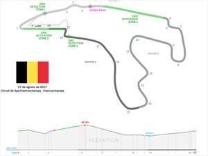 2017 F1: Lo que hay que saber del GP de Bélgica