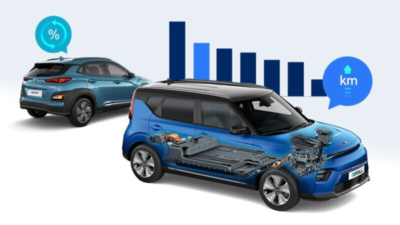 Hyundai, Kia y LG Chem invertirán en startups de vehículos eléctricos y baterías