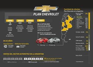 Plan Chevrolet bonifica el 50% del seguro por 6 meses