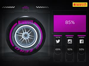 Pirelli realizará prueba de llantas en Abu Dhabi al final de la temporada