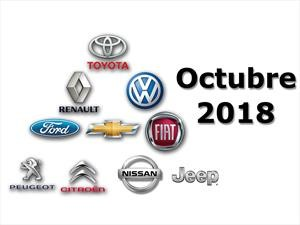 Top 10 las marcas más vendedoras de Argentina en octubre de 2018