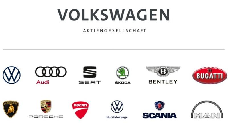 ¿Cuánto cayeron las ventas de las marcas de Volkswagen Group en 2020?