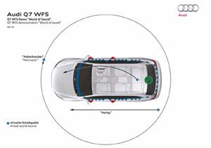 Audi Q7 Audio Concept con 62 bocinas
