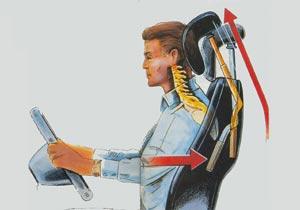 ¿Cómo usar las cabeceras del auto para prevenir lesiones?