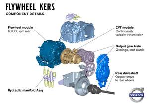 Volvo trabaja en un volante inercial mejor conocido como KERS