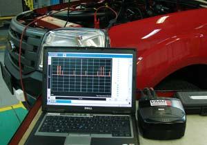 Ford y el diagnóstico electrónico Remoto