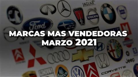 Marcas más vendidas en Colombia en marzo de 2021