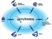 Sistema Skytracking de Praco Didacol