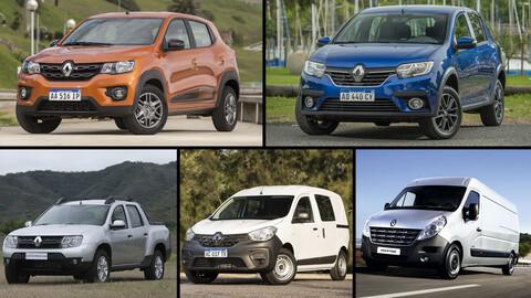 Renault Argentina lanza bonificaciones y financiaciones para septiembre