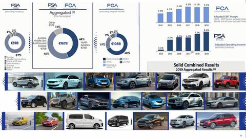 Stellantis Los números del nuevo Mega Grupo automotriz