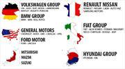 ¿A qué grupo pertenece cada marca automotriz?
