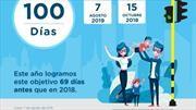 100 días no consecutivos con cero víctimas fatales en las vías de Bogotá