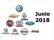 Top 10: las marcas más vendedoras de Argentina en junio de 2018