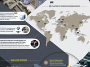 BMW anuncia nueva planta en San Luis Potosí