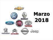 Top 10 las marcas más vendedoras de Argentina en marzo de 2018