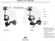 Infiniti presenta un motor de compresión variable