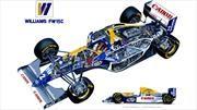 Historia de las suspensiones activas en la F1