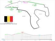 F1 2017: 10 cosas que tenés que saber del GP de Bélgica
