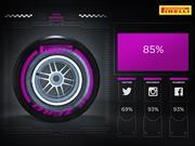 F1: Pirelli probará llantas en Abu Dhabi