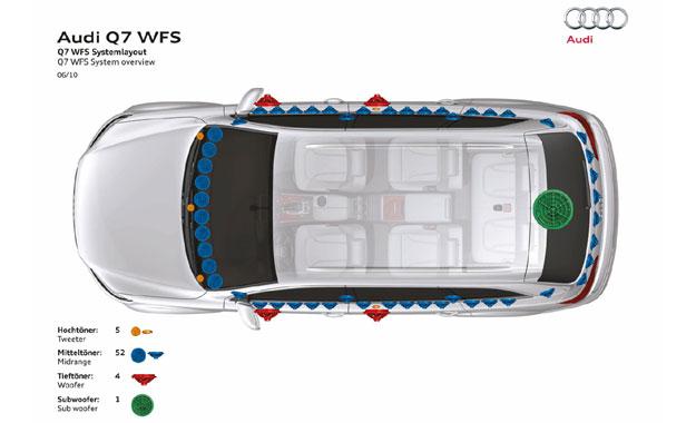 Audi Q7 Audio Concept con 62 parlantes