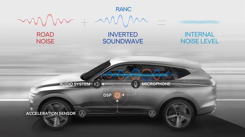 Hyundai crea sistema de cancelación activo de ruido