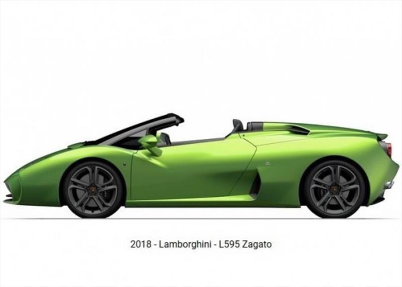 Lamborghini L595 2018 es la más reciente creación de Zagato