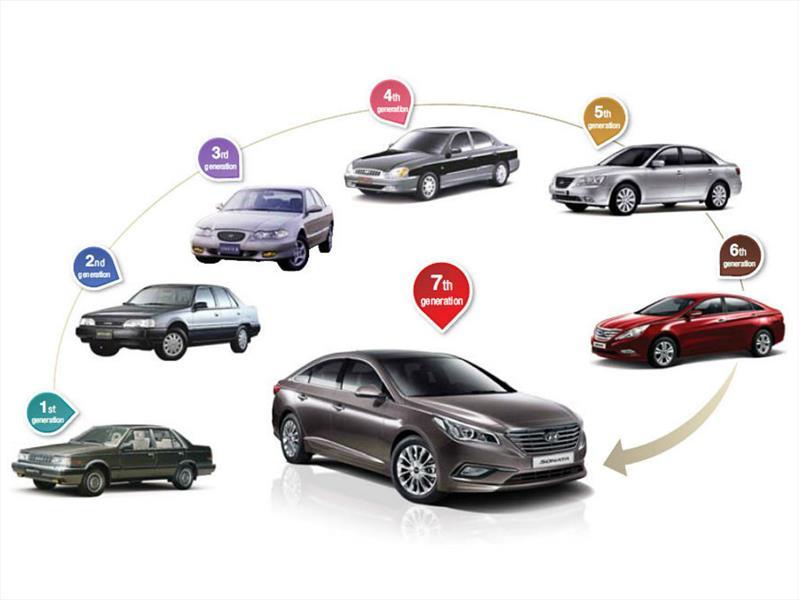 2015 Hyundai Sonata Hybrid >> Hyundai Sonata y sus siete generaciones