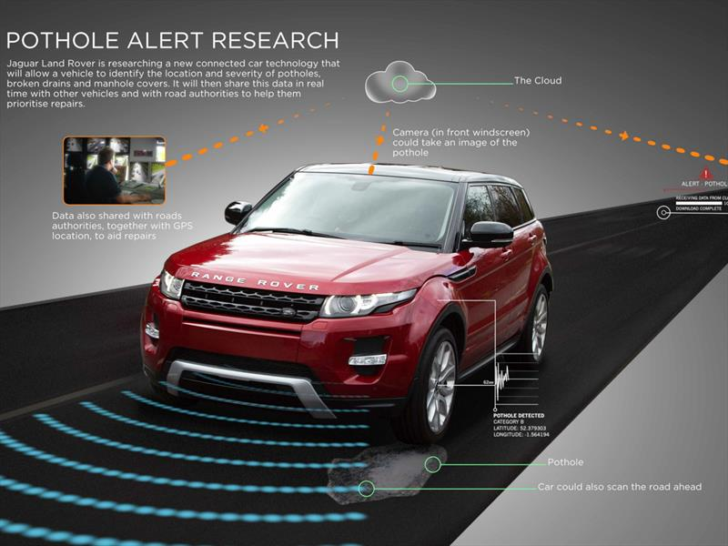 Jaguar Land Rover crea tecnología anti huecos